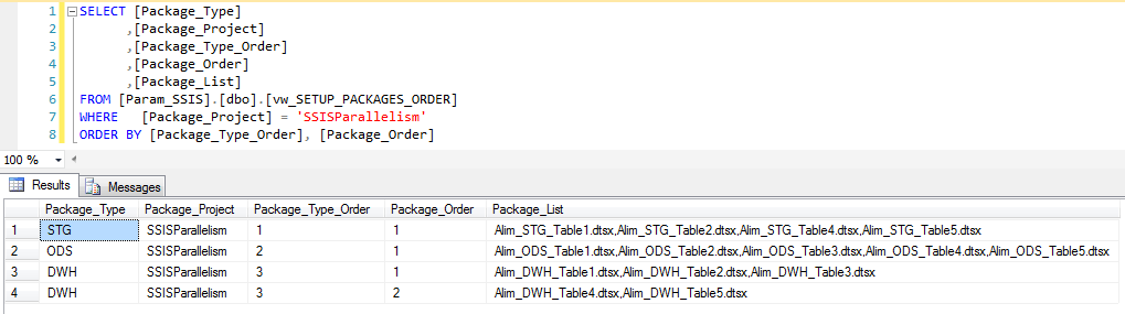 Expert SQL Server - Parallélisme SSIS par package - BI & Big Data C# SQL Server  - param_ssis_view