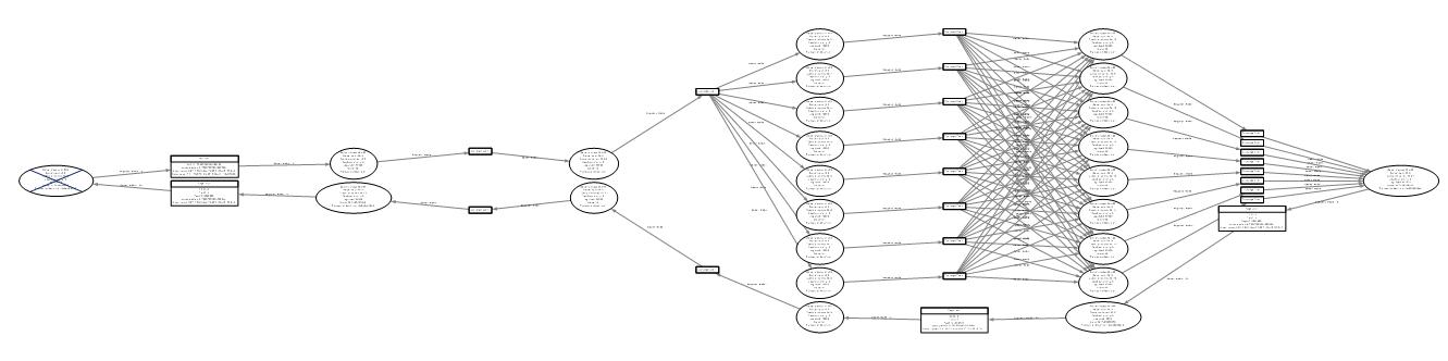Expert SQL Server - Tuning d'instance SQL Server - SQL Server  - deadlock_intraparallelism