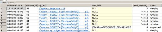 Expert SQL Server - sp_whoisactive : Processus actifs sur une instance SQL Server - SQL Server  - sp_whoisactive