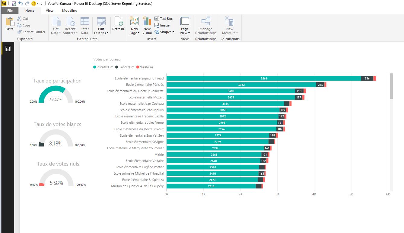 Expert SQL Server - Publier un rapport Power BI On-Premise, oui mais... - BI & Big Data  - powerbi_report_mon