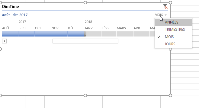Timeline Excel We Can T Create Timeline Because Report Doesnt Have