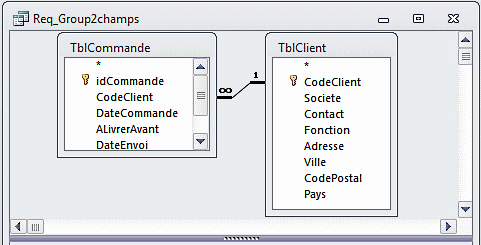 Expert SQL Server - DELETE ou UPDATE en masse (patterns) - SQL Server  - dependencies