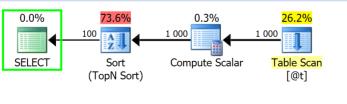 Expert SQL Server - Différences entre tables temporaires et variable table : ##temp, #temp, @temp... ou CTE ? - SQL Server  - TF2453_plan_exec_full1