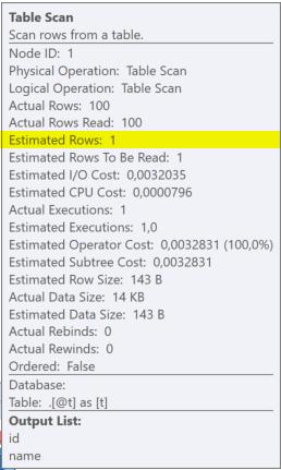 Expert SQL Server - Différences entre tables temporaires et variable table : ##temp, #temp, @temp... ou CTE ? - SQL Server  - TF2453_plan_exec_info_trivial1