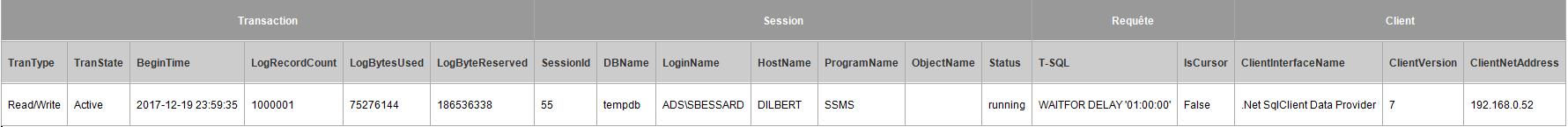 Expert SQL Server - Erreur : Transaction log for database 'xxx' is full due to 'ACTIVE_TRANSACTION' - SQL Server  - open_tran_mail
