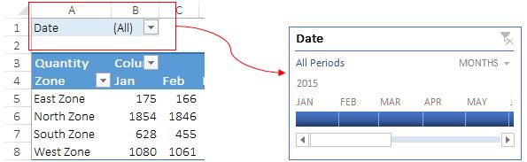 Expert SQL Server - Timeline Excel : We can't create timeline because report doesnt have field formatted as Date - BI & Big Data  - timeline_nav